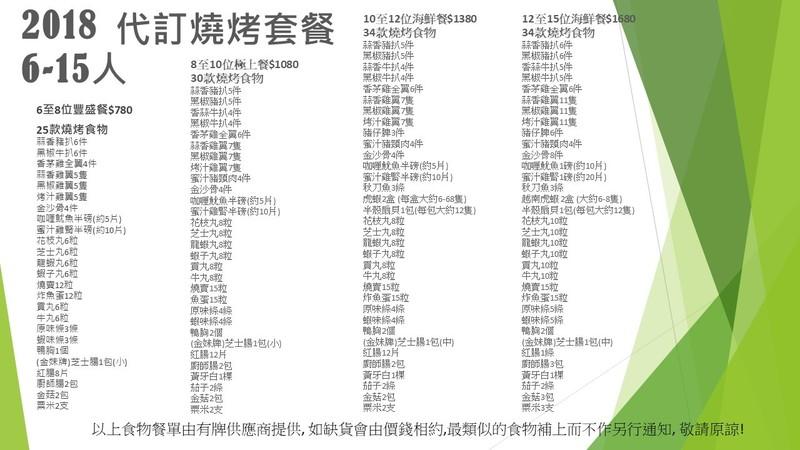 戶外玩樂 鑽石山 Hong Kong hk 香港 玩樂活動 ♨🍖Openfire 燒烤派對場地🔥🍗 適合 6 至 40 人